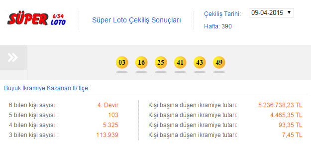 super-loto-cekilis-sonuclari.20150409223047.jpg