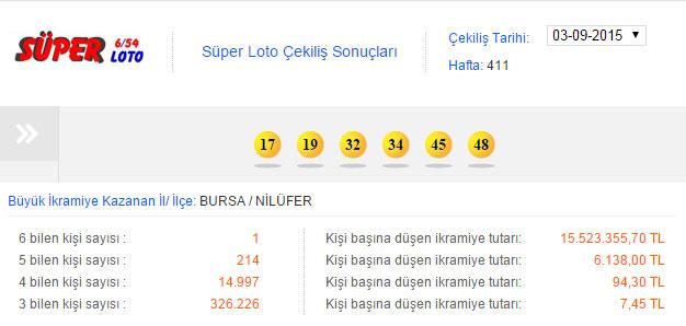 Süper Loto sonuçları 3 Eylül çekilişi MPİ talihli sır oldu!