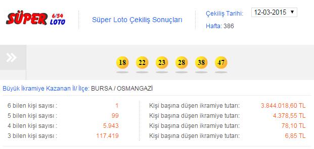 super-loto.20150312233257.jpg