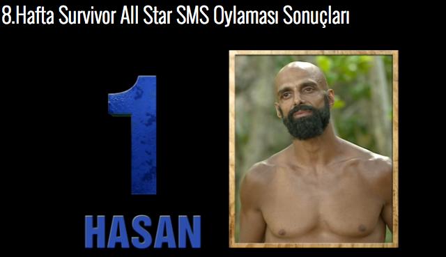 survivor-sms-oylama-sonuçlari-hasan.20150422231435.jpg