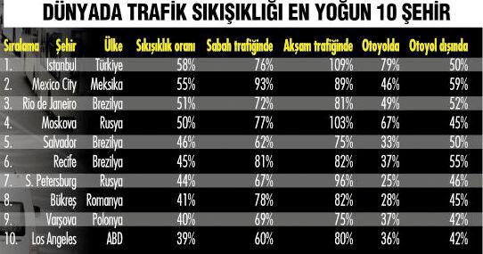 trafik-yoğunluğu.jpg