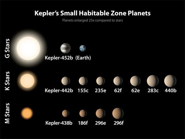 uzay.20150724073223.jpg